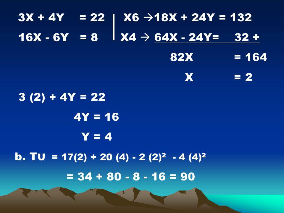 3X + 4Y = 22 X6  18X + 24Y = 132 16X - 6Y = 8 X4  64X - 24Y= 32 + 82X = 164 X = 2 3 (2) + 4Y = 22 4Y = 16 Y = 4 b. T U = 17(2) + 20 (4) - 2 (2) 2 -
