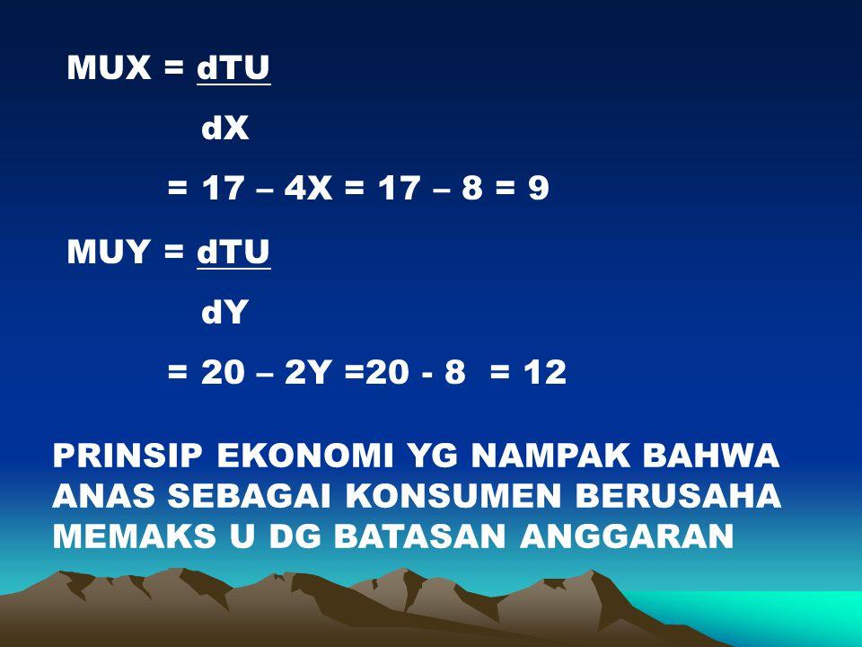 MUX = dTU dX = 17 – 4X = 17 – 8 = 9 MUY = dTU dY = 20 – 2Y =20 - 8 = 12 PRINSIP EKONOMI YG NAMPAK BAHWA ANAS SEBAGAI KONSUMEN BERUSAHA MEMAKS U DG BAT