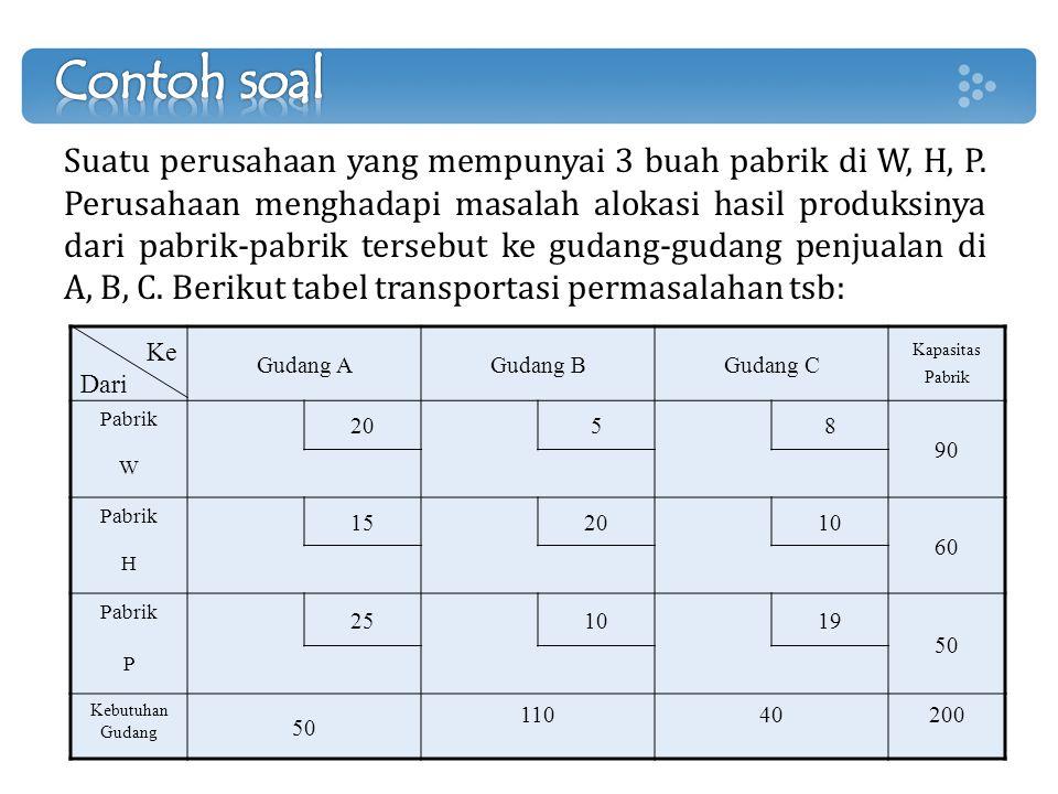 Biaya yg dikeluarkan: (50.20) + (40. 5) + (60. 20) + (10.