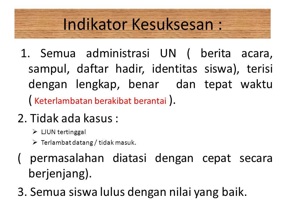 Indikator Kesuksesan : 1. Semua administrasi UN ( berita acara, sampul, daftar hadir, identitas siswa), terisi dengan lengkap, benar dan tepat waktu (