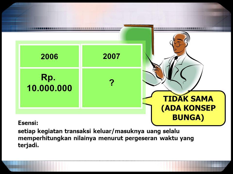 TIDAK SAMA (ADA KONSEP BUNGA) Esensi: setiap kegiatan transaksi keluar/masuknya uang selalu memperhitungkan nilainya menurut pergeseran waktu yang ter