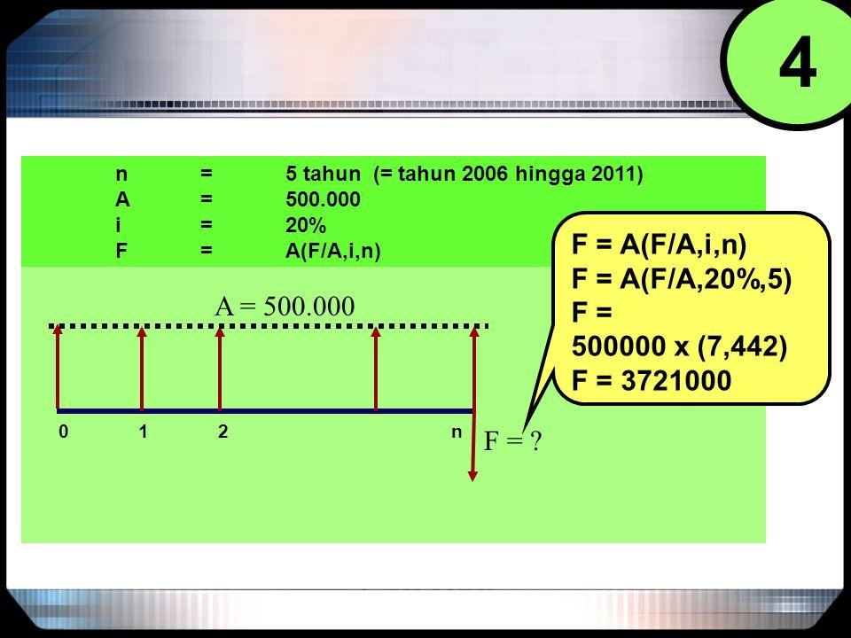 0 1 2 n F = ? n = 5 tahun (= tahun 2006 hingga 2011) A = 500.000 i = 20% F = A(F/A,i,n) F = A(F/A,20%,5) F = 500000 x (7,442) F = 3721000 4 A = 500.00