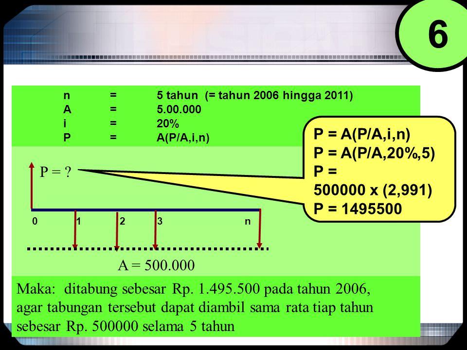 0 1 2 3 n P = ? n = 5 tahun (= tahun 2006 hingga 2011) A = 5.00.000 i = 20% P = A(P/A,i,n) P = A(P/A,20%,5) P = 500000 x (2,991) P = 1495500 6 A = 500