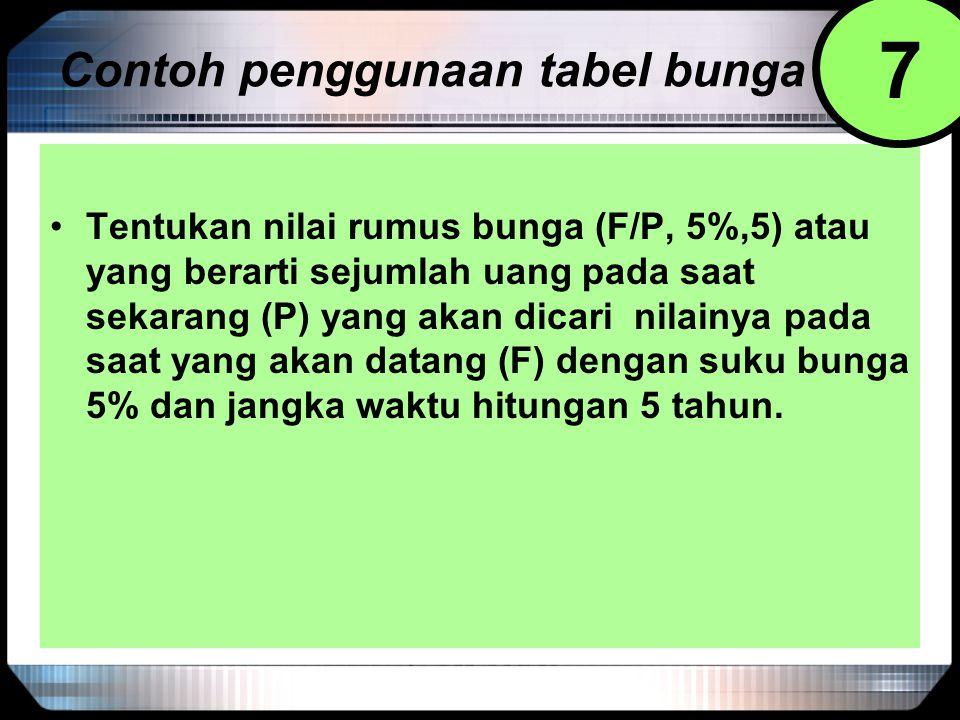 Contoh penggunaan tabel bunga Tentukan nilai rumus bunga (F/P, 5%,5) atau yang berarti sejumlah uang pada saat sekarang (P) yang akan dicari nilainya