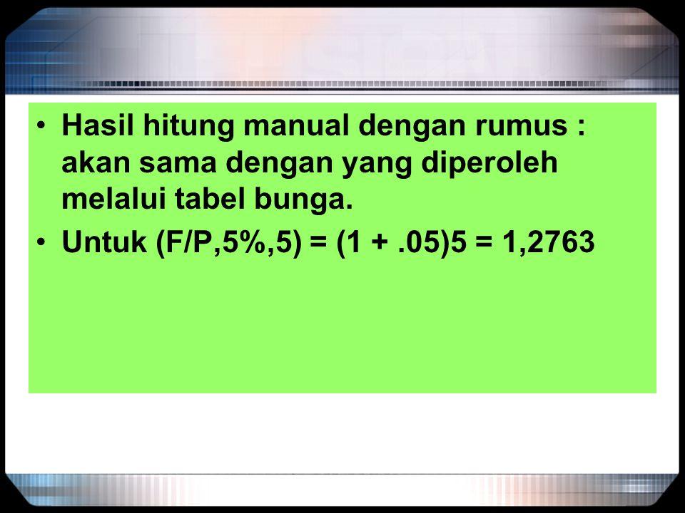 Hasil hitung manual dengan rumus : akan sama dengan yang diperoleh melalui tabel bunga. Untuk (F/P,5%,5) = (1 +.05)5 = 1,2763