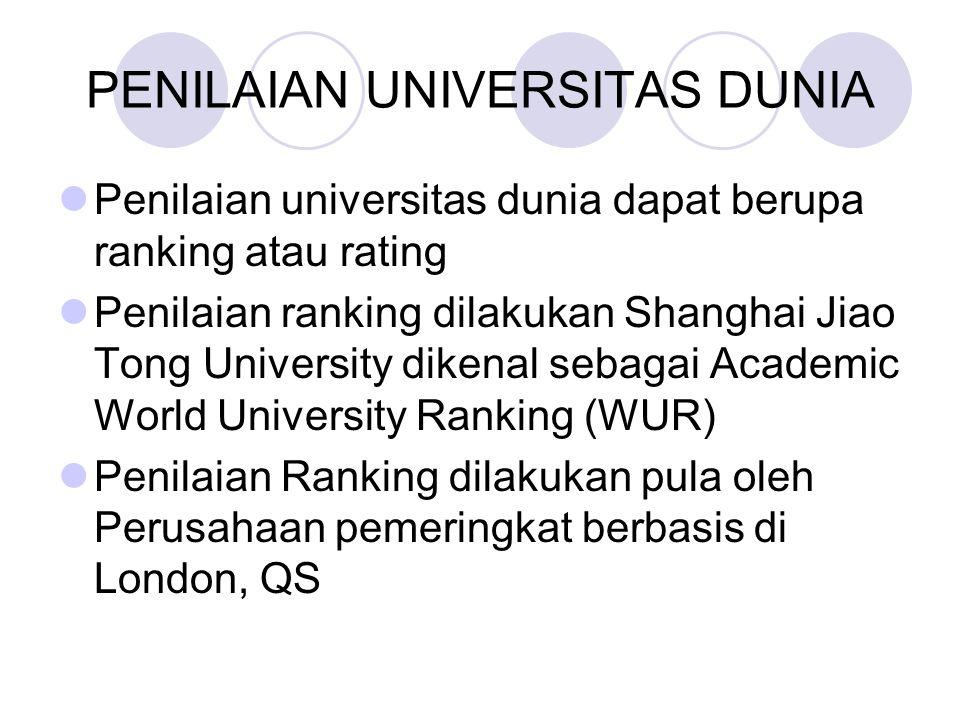 PENILAIAN UNIVERSITAS DUNIA Penilaian universitas dunia dapat berupa ranking atau rating Penilaian ranking dilakukan Shanghai Jiao Tong University dikenal sebagai Academic World University Ranking (WUR) Penilaian Ranking dilakukan pula oleh Perusahaan pemeringkat berbasis di London, QS