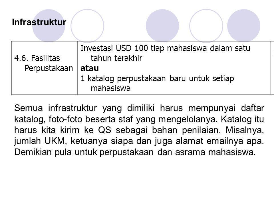Infrastruktur 4.6.
