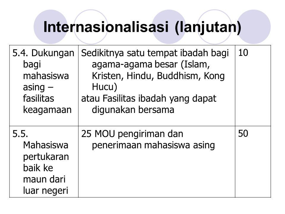 Internasionalisasi (lanjutan) 5.4.