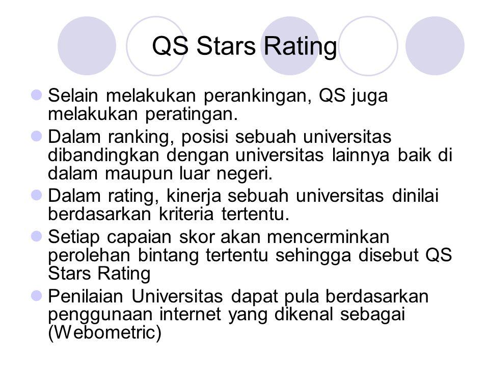 QS Stars Rating Selain melakukan perankingan, QS juga melakukan peratingan.
