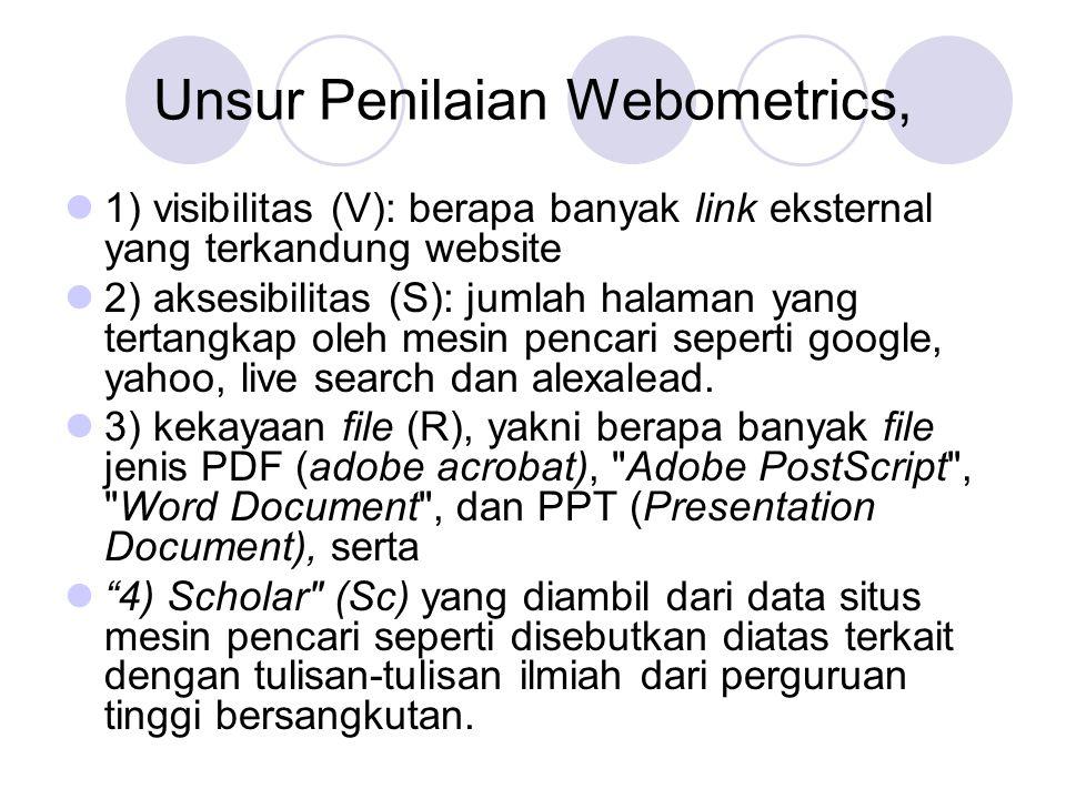 Unsur Penilaian Webometrics, 1) visibilitas (V): berapa banyak link eksternal yang terkandung website 2) aksesibilitas (S): jumlah halaman yang tertangkap oleh mesin pencari seperti google, yahoo, live search dan alexalead.