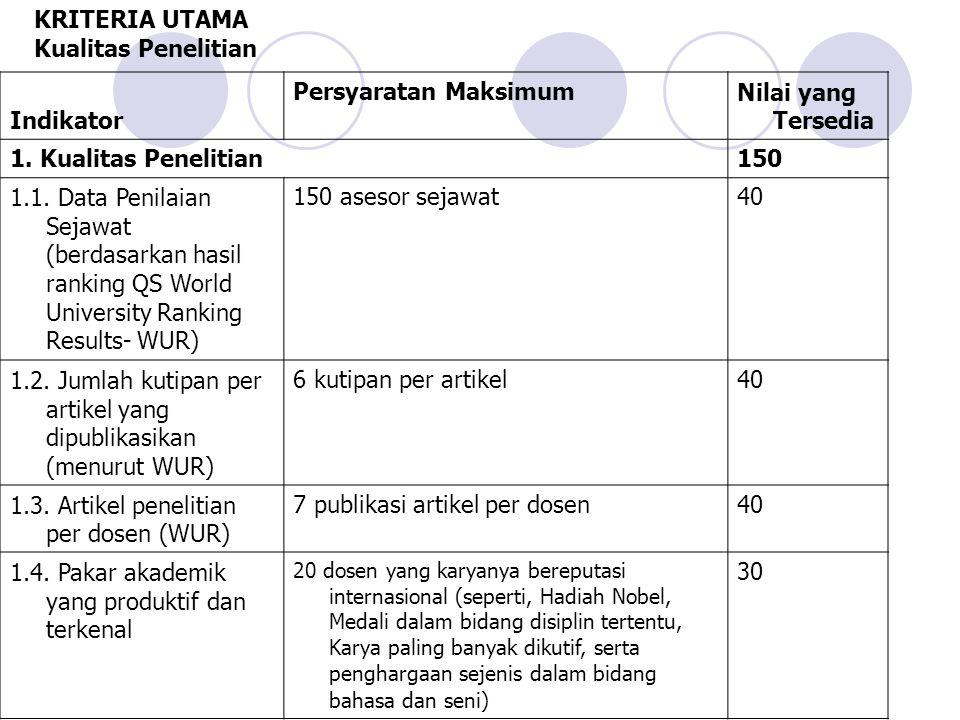 KRITERIA UTAMA Kualitas Penelitian Indikator Persyaratan MaksimumNilai yang Tersedia 1.