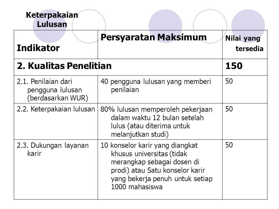Keterpakaian Lulusan Indikator Persyaratan Maksimum Nilai yang tersedia 2.