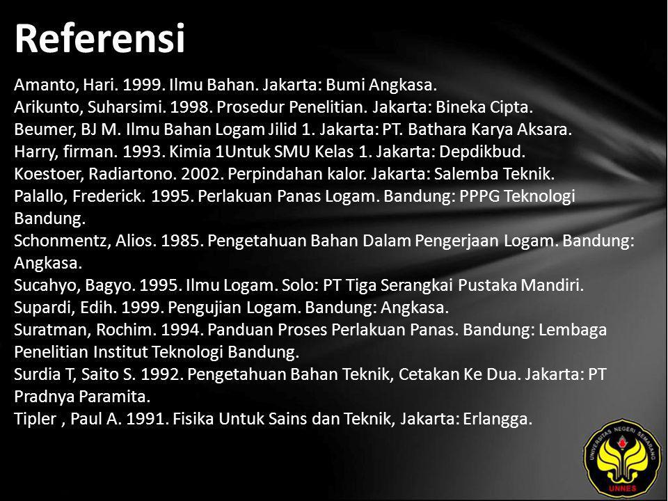 Referensi Amanto, Hari. 1999. Ilmu Bahan. Jakarta: Bumi Angkasa.