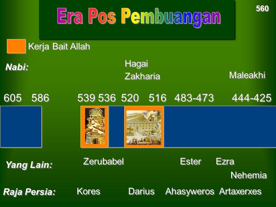 The Postexilic Era 560 586 539 536 516 605 Hagai Zakharia Maleakhi 520 Kerja Bait Allah Ezra Nehemia Zerubabel 444-425 Ester 483-473 Nabi: Yang Lain: