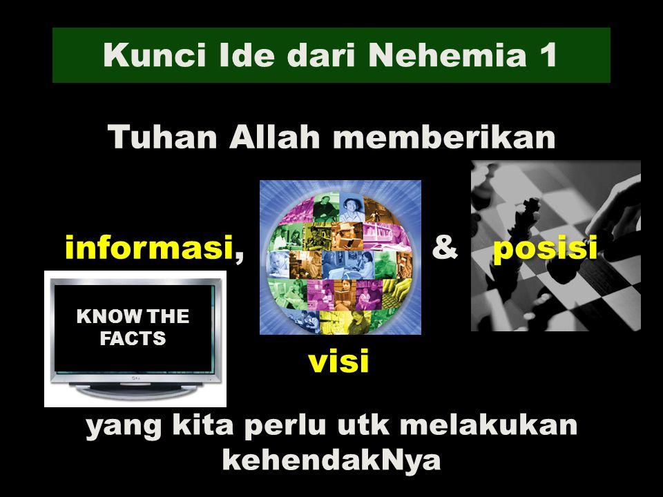 Kunci Ide dari Nehemia 1 Tuhan Allah memberikan informasi, visi, & posisi yang kita perlu utk melakukan kehendakNya visi KNOW THE FACTS
