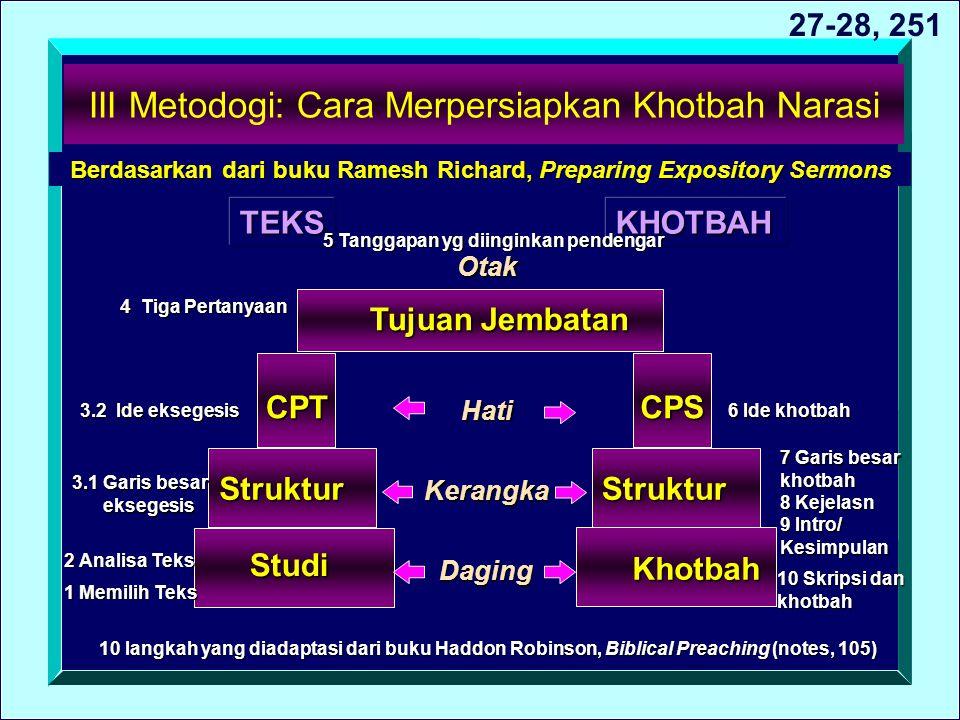III Metodogi: Cara Merpersiapkan Khotbah Narasi Berdasarkan dari buku Ramesh Richard, Preparing Expository Sermons Studi Struktur Khotbah Struktur CPT