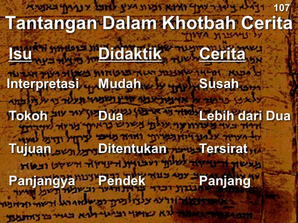 Didaktik Tantangan Dalam Khotbah Cerita Narasi Puisi PL & Nubuatan, Surat Kiriman Rasul (Kitab Roma sampai Wahyu) Sejarah PL (Kitab Kejadian sampai Nehemia), Kitab Injil & Kitab Para Rasul 107 Isu Alkitab