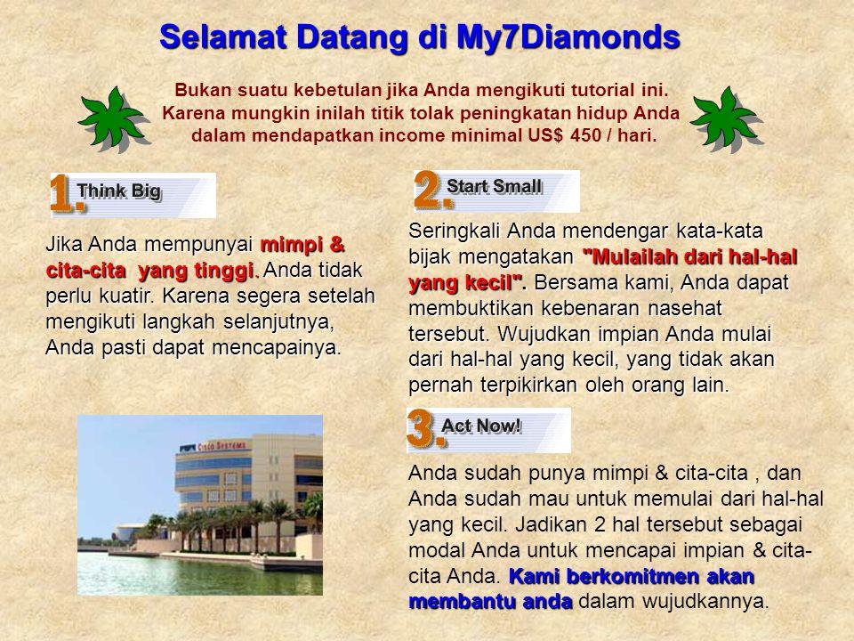 PT MY SEVEN D INTERNATIONAL INDONESIA Wisma Metropolitan I, Lt.
