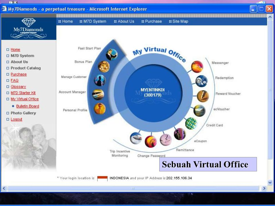 Sebuah Virtual Office