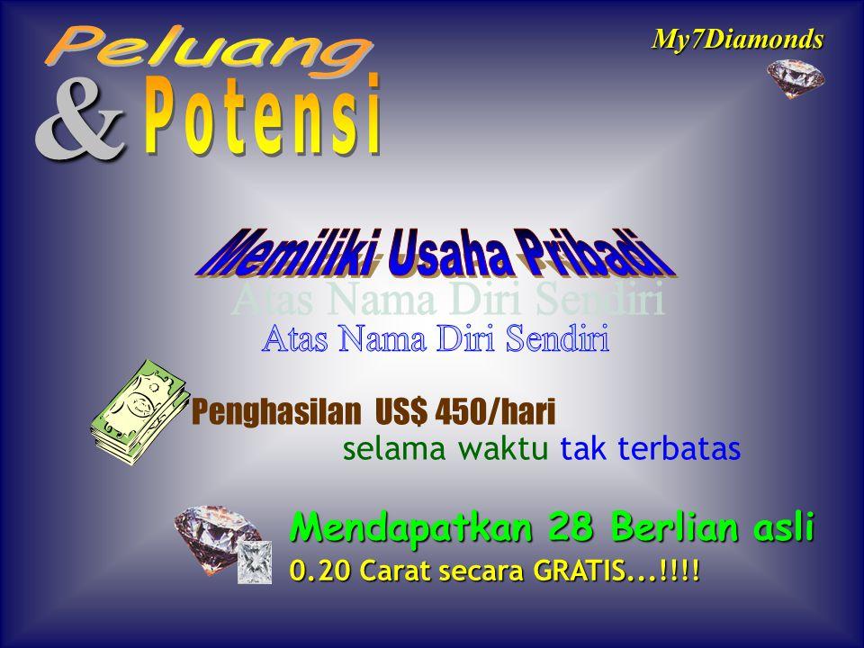 Laporan Mingguan My7Diamonds Per 20 Januari 2003 Dalam Laporan Ini Nampak 20 Orang Tersukses Di Indonesia dan Mereka Telah Mendapat Undangan untuk Berkunjung Ke Pusat Perusahaan & Pusat Pembuatan Berlian My7D.