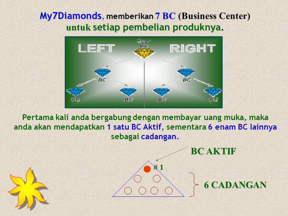 My7Diamonds memberikan 7 BC untuk setiap pembelian produknya. My7Diamonds, memberikan 7 BC (Business Center) untuk setiap pembelian produknya. Pertama