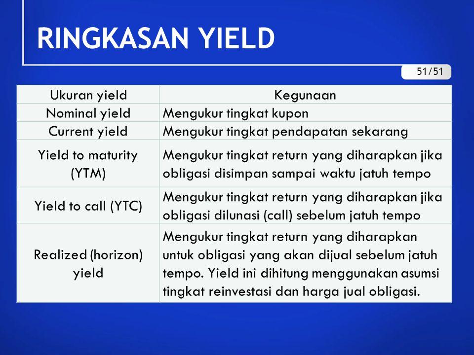 RINGKASAN YIELD Ukuran yieldKegunaan Nominal yieldMengukur tingkat kupon Current yieldMengukur tingkat pendapatan sekarang Yield to maturity (YTM) Men