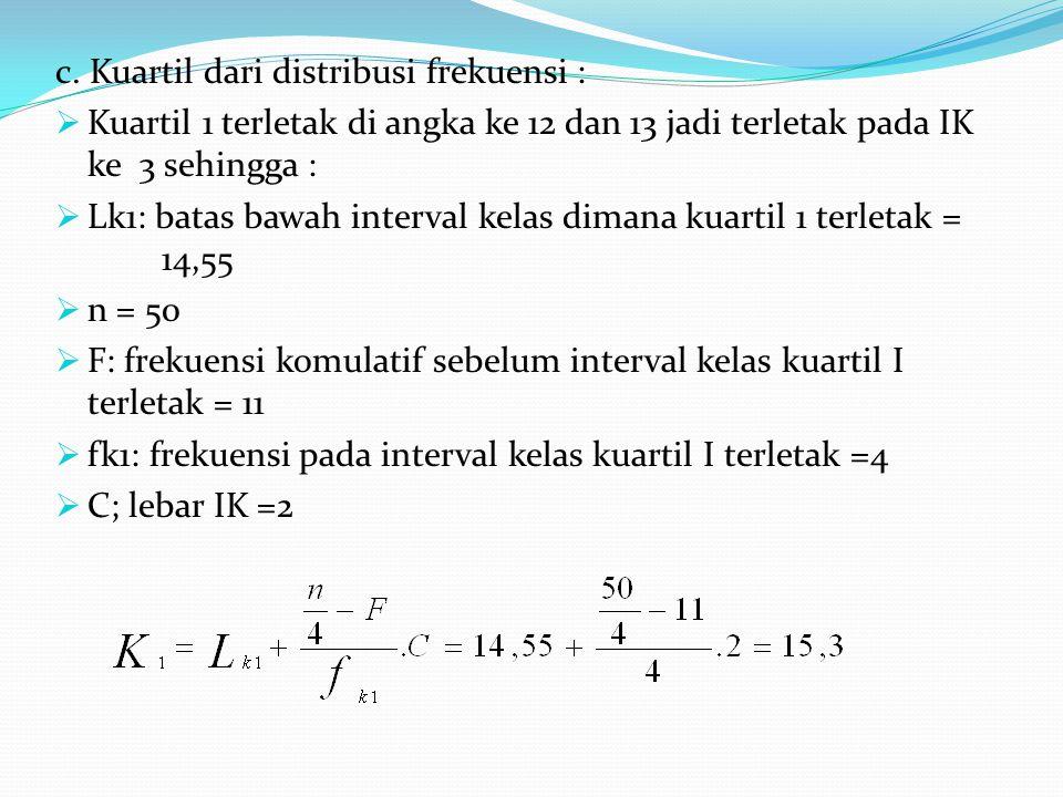 c. Kuartil dari distribusi frekuensi :  Kuartil 1 terletak di angka ke 12 dan 13 jadi terletak pada IK ke 3 sehingga :  Lk1: batas bawah interval ke