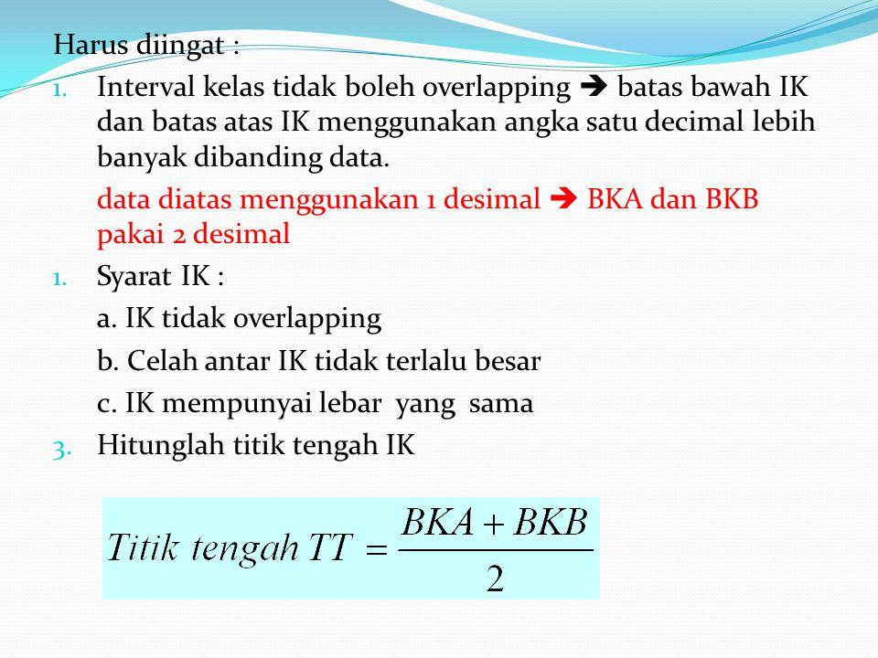 Harus diingat : 1. Interval kelas tidak boleh overlapping  batas bawah IK dan batas atas IK menggunakan angka satu decimal lebih banyak dibanding dat