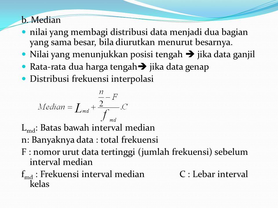 Untuk distribusi frekuensi maka variansi : Standar deviasinya : Keterangan : s 2 : Variansi dan s : standar deviasi f i :frekuensi interval ke I x i :titik tengah interval ke I : mean, rata-rata