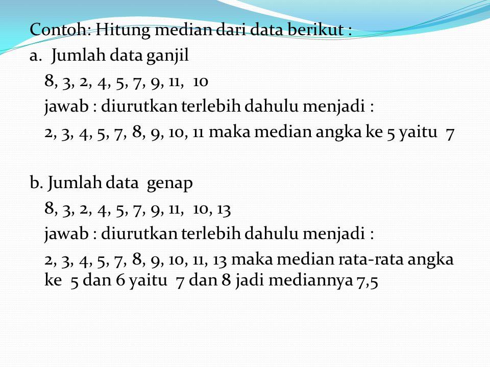 Median dari Distribusi frekuensi dicari dengan interpolasi Karena jumlah data 50 buah maka median kira-kira terletak pada angka ke 25 dan 26 jadi terletak pada IK ke 5 sehingga : L md : Batas bawah interval median = 18,55 n: Banyaknya data : total frekuensi = 50 F : nomor urut data tertinggi (jumlah frekuensi) sebelum interval median = 20 f md : Frekuensi interval median =15 C : Lebar interval kelas = 2