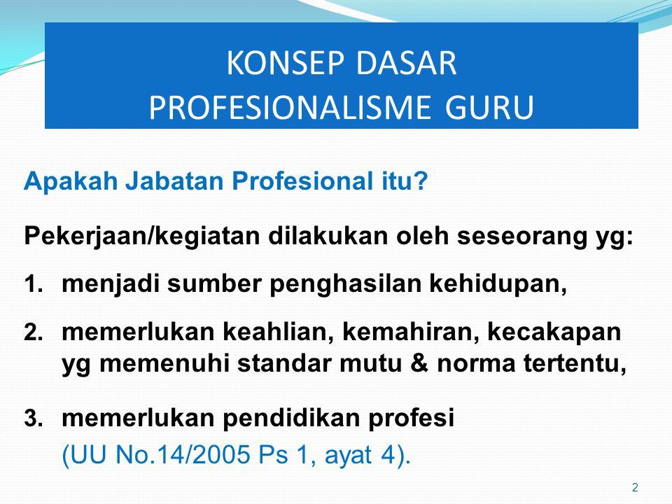 KONSEP DASAR PROFESIONALISME GURU Apakah Jabatan Profesional itu.
