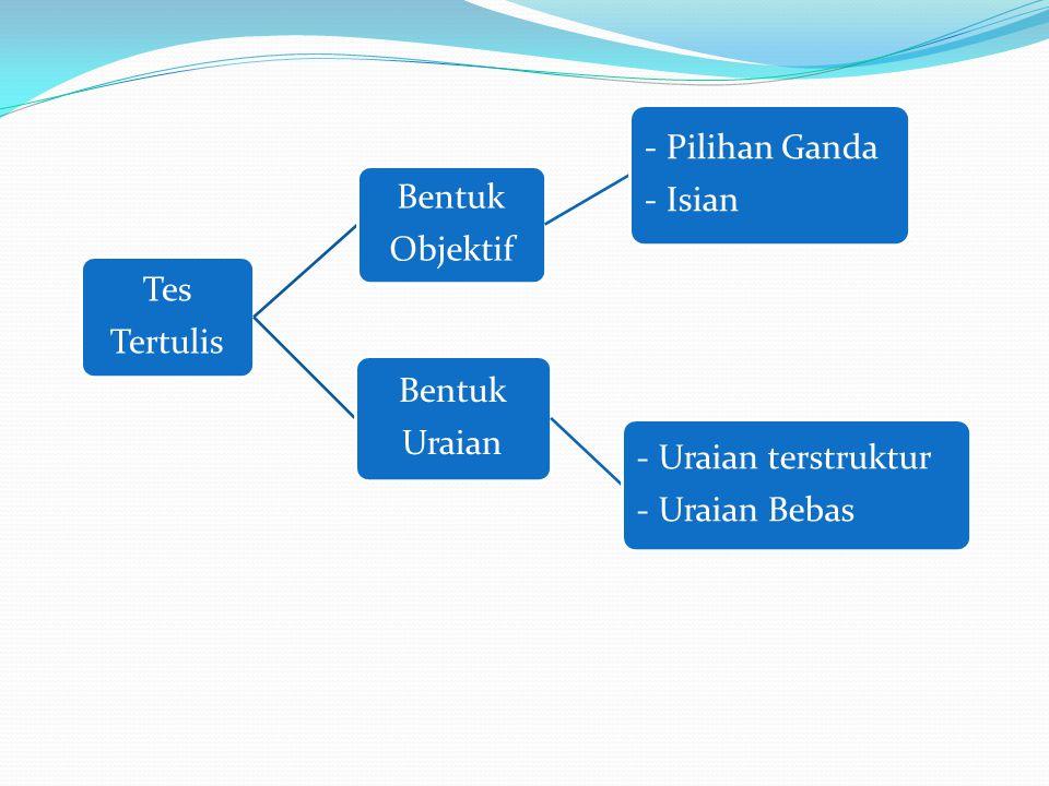 Tes Tertulis Bentuk Objektif - Pilihan Ganda - Isian Bentuk Uraian - Uraian terstruktur - Uraian Bebas