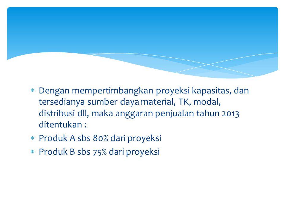  Dengan mempertimbangkan proyeksi kapasitas, dan tersedianya sumber daya material, TK, modal, distribusi dll, maka anggaran penjualan tahun 2013 dite