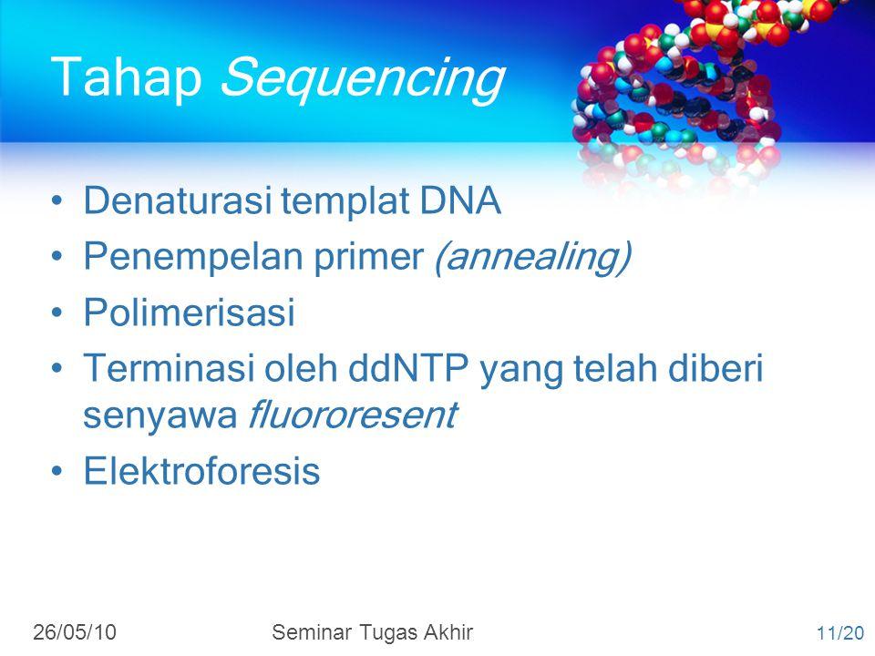 Tahap Sequencing Denaturasi templat DNA Penempelan primer (annealing) Polimerisasi Terminasi oleh ddNTP yang telah diberi senyawa fluororesent Elektro