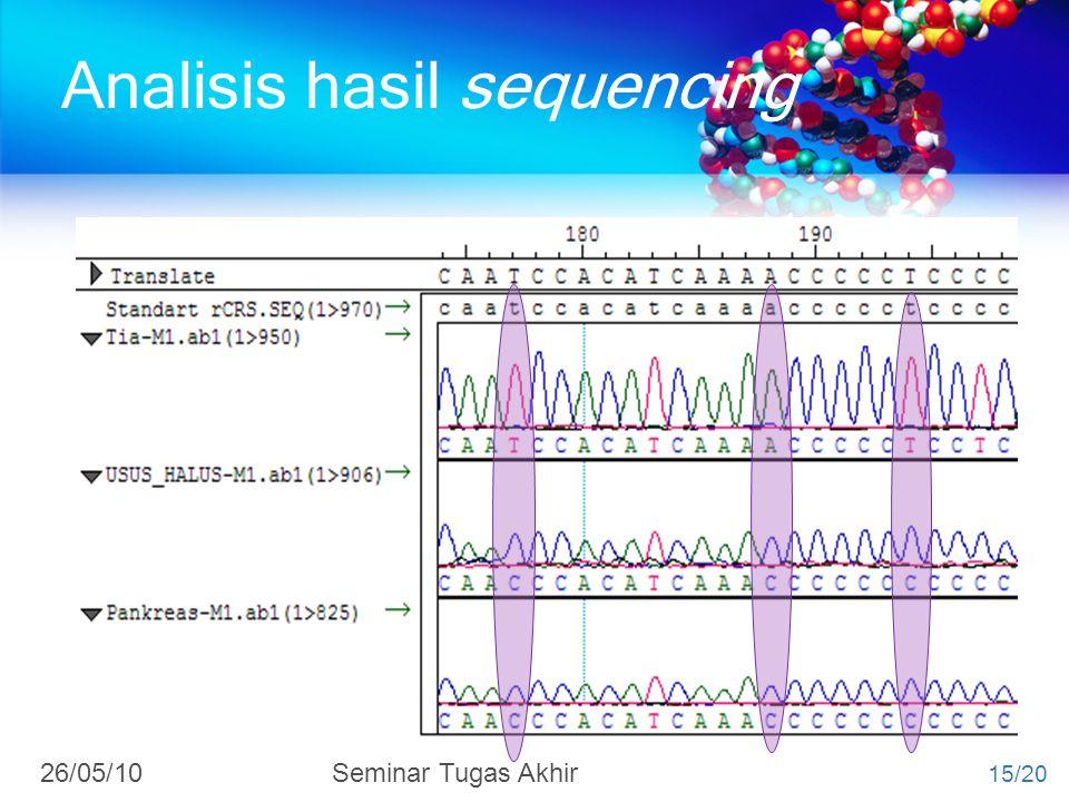 Analisis hasil sequencing 15/20 26/05/10Seminar Tugas Akhir