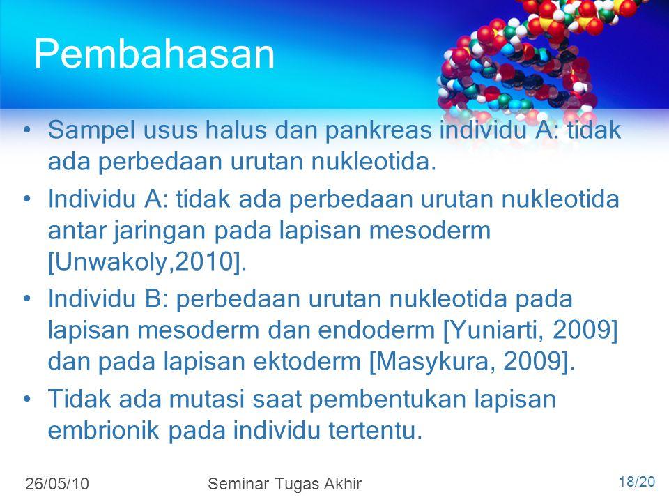Pembahasan Sampel usus halus dan pankreas individu A: tidak ada perbedaan urutan nukleotida. Individu A: tidak ada perbedaan urutan nukleotida antar j
