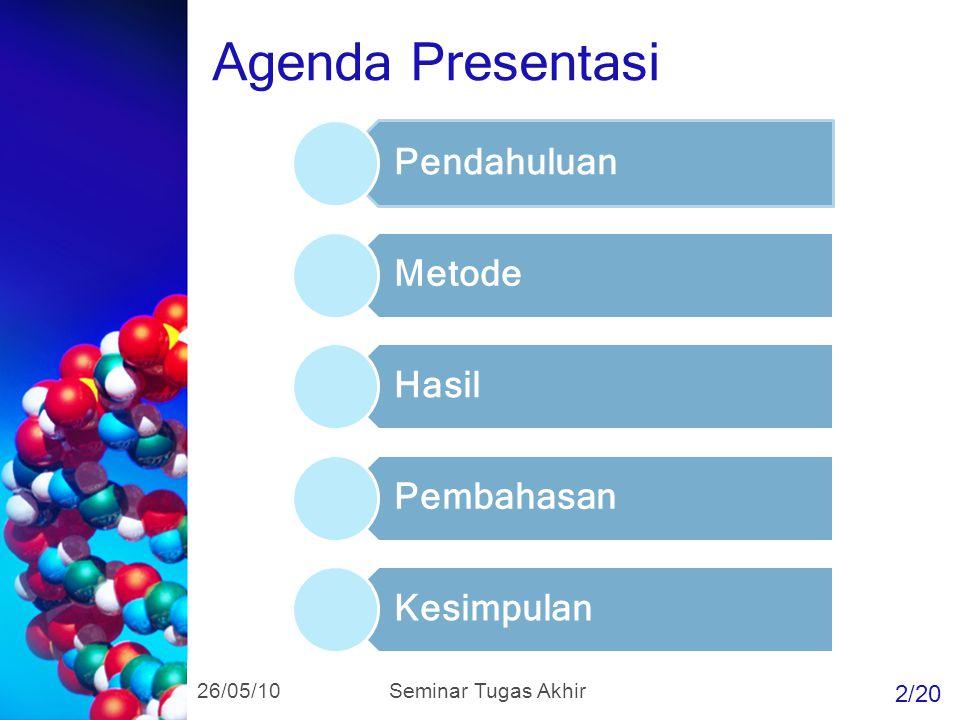 Agenda Presentasi More Free PowerPoint Templates at SmileTemplates.com 26/05/10Seminar Tugas Akhir Pendahuluan Metode Hasil Pembahasan Kesimpulan 2/20