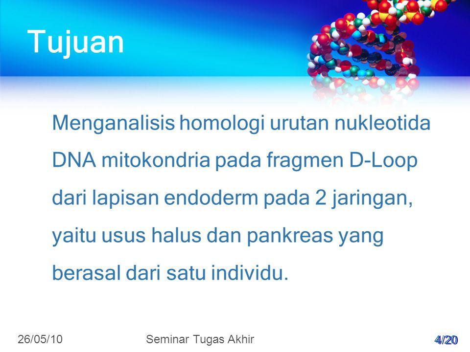 Tujuan Menganalisis homologi urutan nukleotida DNA mitokondria pada fragmen D-Loop dari lapisan endoderm pada 2 jaringan, yaitu usus halus dan pankrea