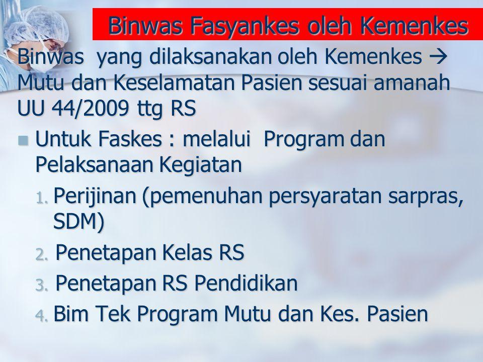 Binwas Fasyankes oleh Kemenkes Binwas yang dilaksanakan oleh Kemenkes  Mutu dan Keselamatan Pasien sesuai amanah UU 44/2009 ttg RS Untuk Faskes : mel