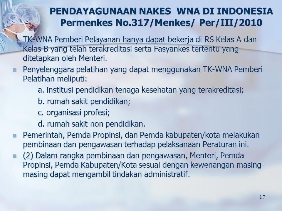 PENDAYAGUNAAN NAKES WNA DI INDONESIA Permenkes No.317/Menkes/ Per/III/2010 PENDAYAGUNAAN NAKES WNA DI INDONESIA Permenkes No.317/Menkes/ Per/III/2010