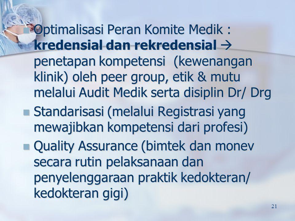 Optimalisasi Peran Komite Medik : kredensial dan rekredensial  penetapan kompetensi (kewenangan klinik) oleh peer group, etik & mutu melalui Audit Me