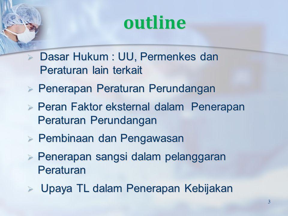 outline  Dasar Hukum : UU, Permenkes dan Peraturan lain terkait  Penerapan Peraturan Perundangan  Peran Faktor eksternal dalam Penerapan Peraturan