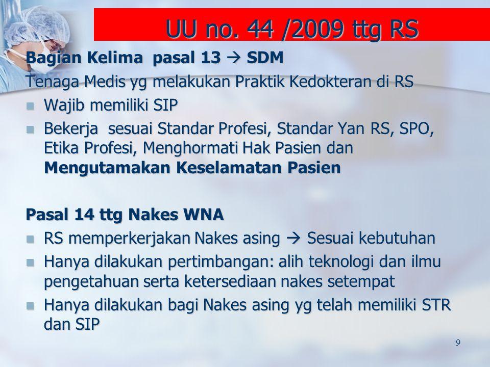 UU no. 44 /2009 ttg RS Bagian Kelima pasal 13  SDM Tenaga Medis yg melakukan Praktik Kedokteran di RS Wajib memiliki SIP Wajib memiliki SIP Bekerja s