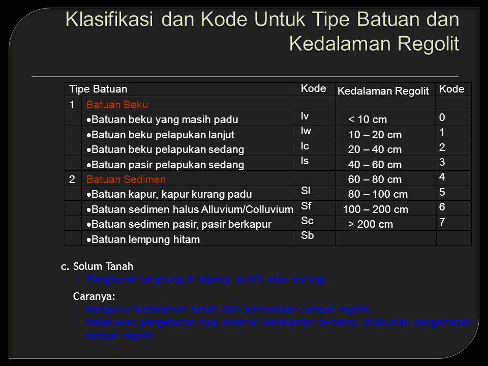 Sb  Batuan lempung hitam 7 > 200 cm Sc  Batuan sedimen pasir, pasir berkapur 6 100 – 200 cm Sf  Batuan sedimen halus Alluvium/Colluvium 5 80 – 100