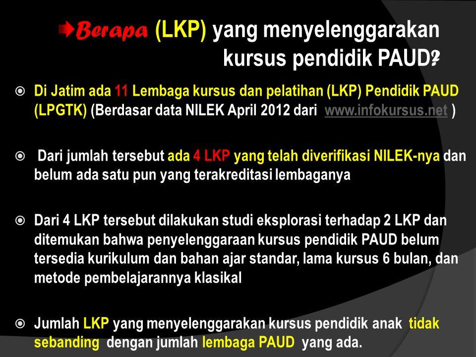 Berapa (LKP) yang menyelenggarakan kursus pendidik PAUD ?  Di Jatim ada 11 Lembaga kursus dan pelatihan (LKP) Pendidik PAUD (LPGTK) (Berdasar data NI