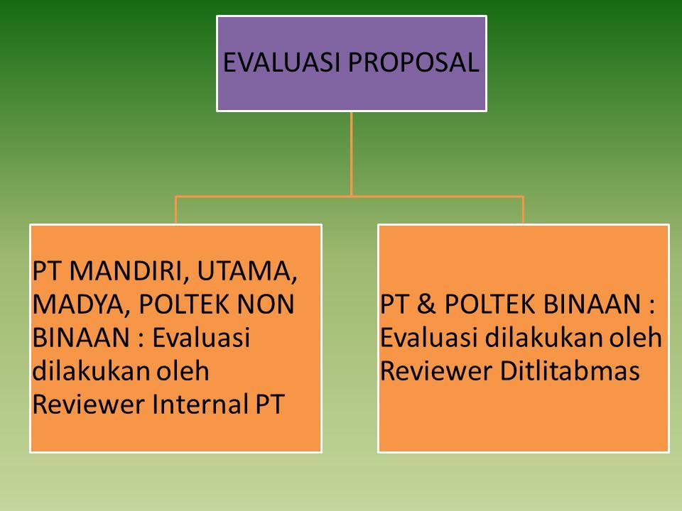 EVALUASI PROPOSAL PT MANDIRI, UTAMA, MADYA, POLTEK NON BINAAN : Evaluasi dilakukan oleh Reviewer Internal PT PT & POLTEK BINAAN : Evaluasi dilakukan oleh Reviewer Ditlitabmas
