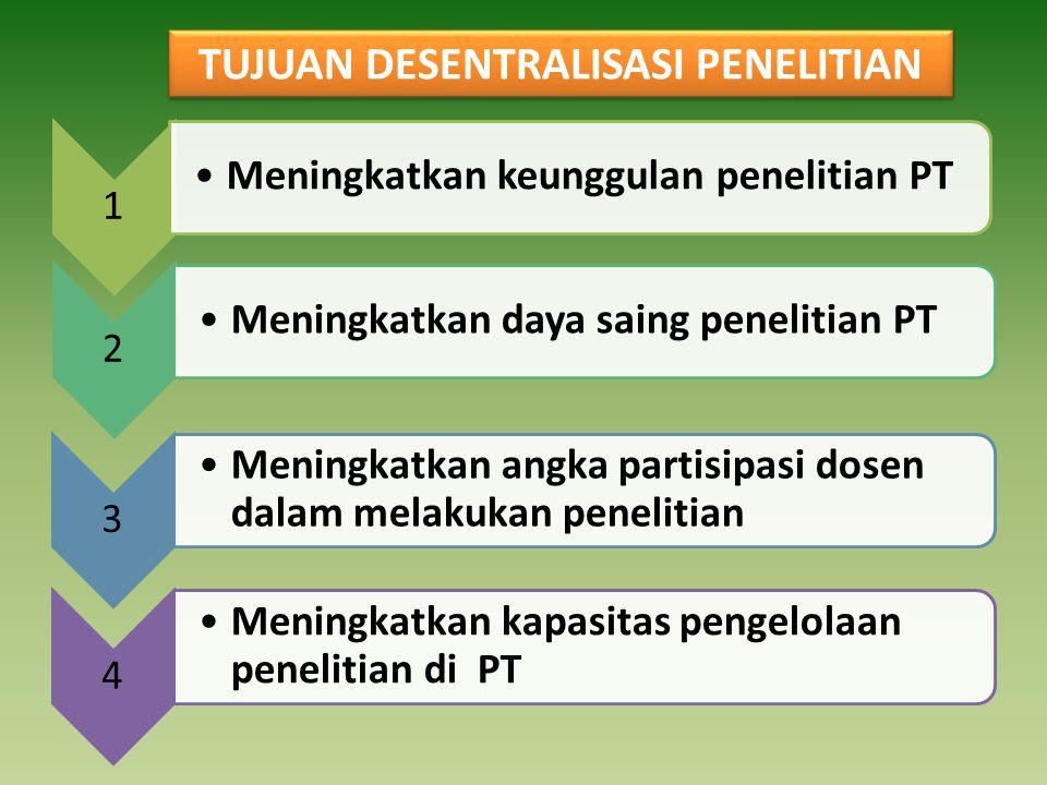 1 Meningkatkan keunggulan penelitian PT 2 Meningkatkan daya saing penelitian PT 3 Meningkatkan angka partisipasi dosen dalam melakukan penelitian 4 Meningkatkan kapasitas pengelolaan penelitian di PT TUJUAN DESENTRALISASI PENELITIAN