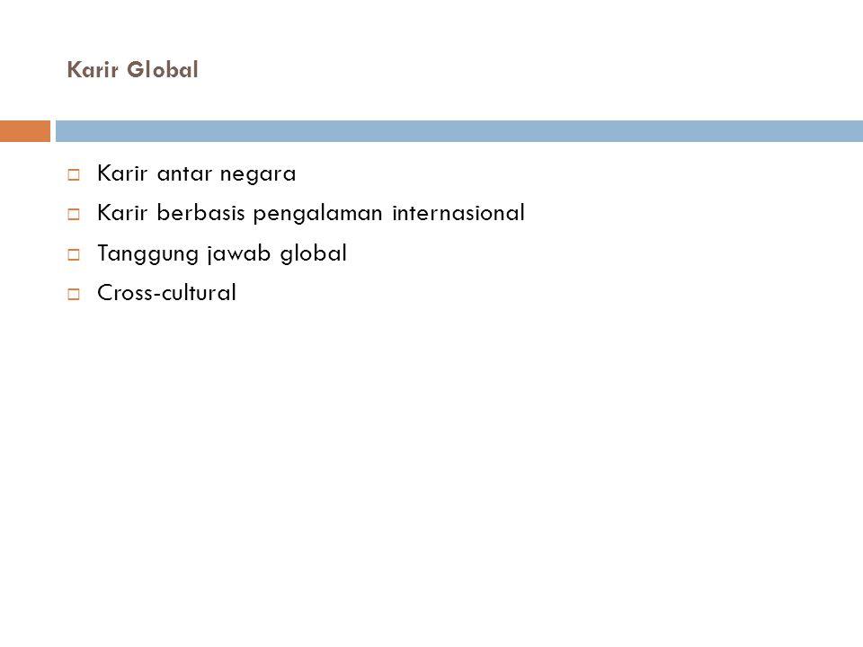 Karir Global  Karir antar negara  Karir berbasis pengalaman internasional  Tanggung jawab global  Cross-cultural
