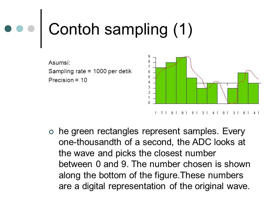 Contoh sampling (1) Asumsi: Sampling rate = 1000 per detik Precision = 10 he green rectangles represent samples. Every one-thousandth of a second, the