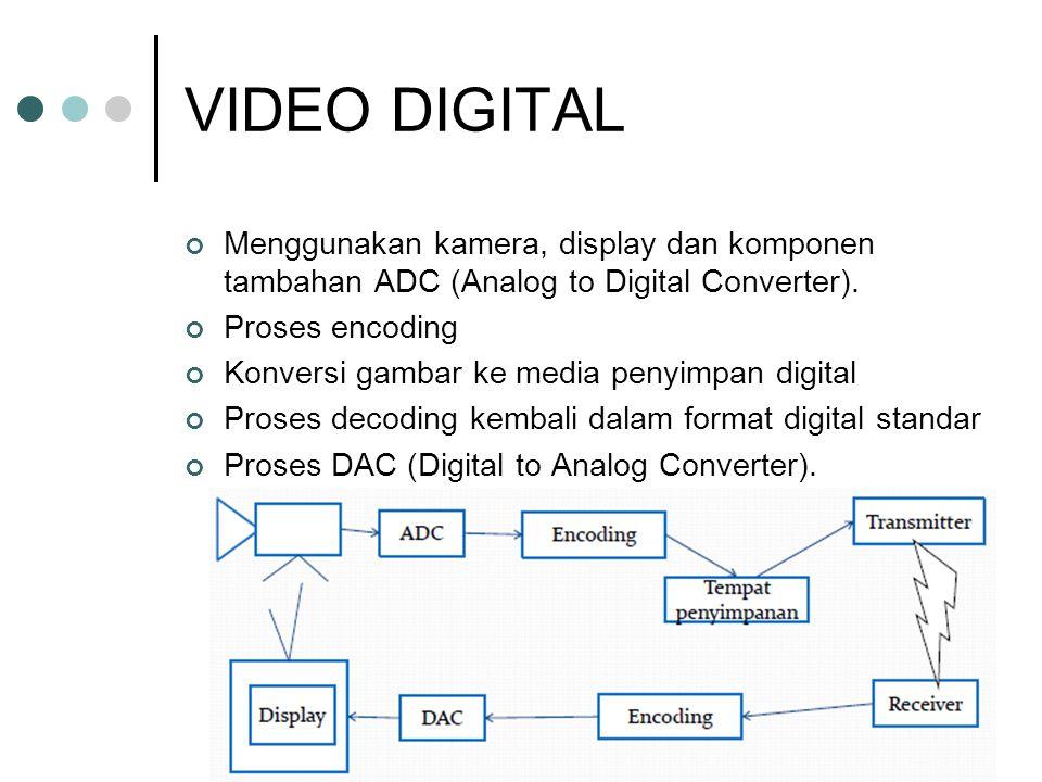 VIDEO DIGITAL Menggunakan kamera, display dan komponen tambahan ADC (Analog to Digital Converter). Proses encoding Konversi gambar ke media penyimpan